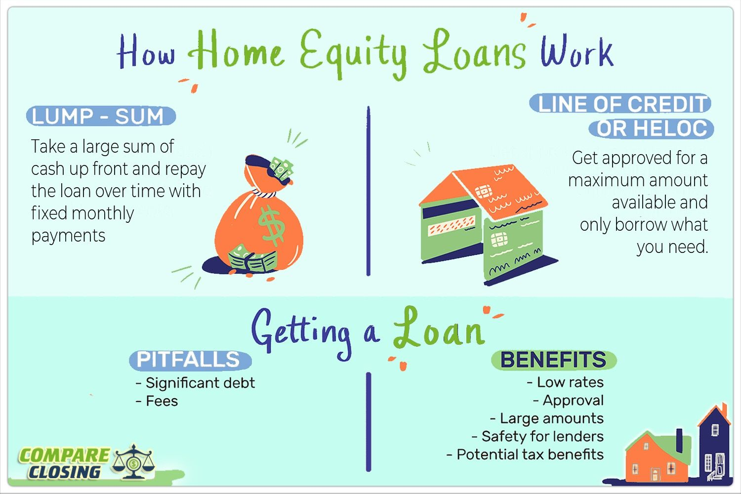 what is a home equity loan