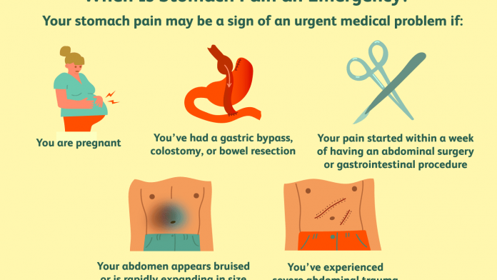 sharp pain in stomach